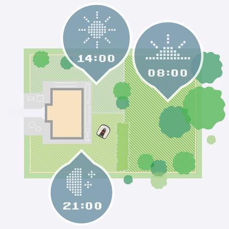 Darstellung eines Gartens mit Uhrzeiten.